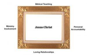 portrait_discipleship